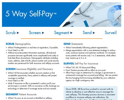 thumbnail-5-way-self-pay